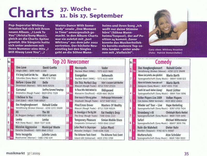 Elena Nuzman - Musik Markt Charts - August 2009